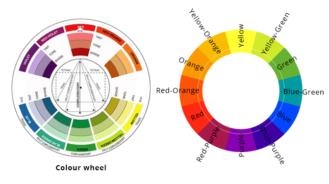 graphic-design-color-wheel